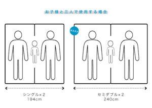 シングル×2とセミダブル×2で寝たときのイメージ比較